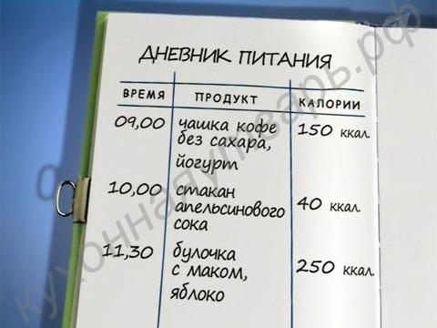 Дневник питания беременных